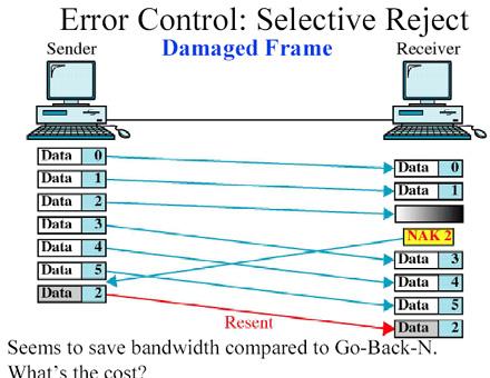 Error Control 7