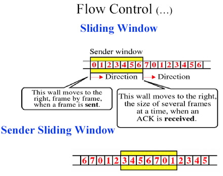 Flow Control 2