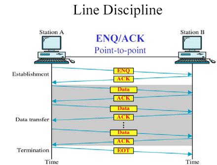 Line Discipline 0
