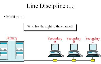 Line Discipline